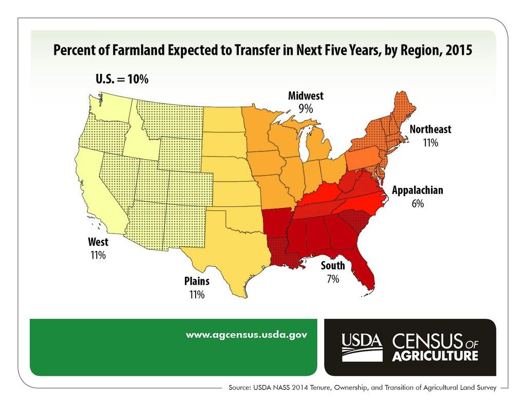 Farmland Transfer Map
